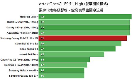 Aztek_OpenGL_ES_31_High_onscreen.png