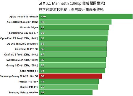 GFX_31_Manhattan_1080p_offscreen.png
