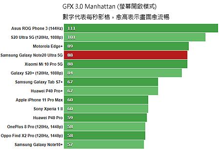 GFX_30_Manhattan_onscreen.png