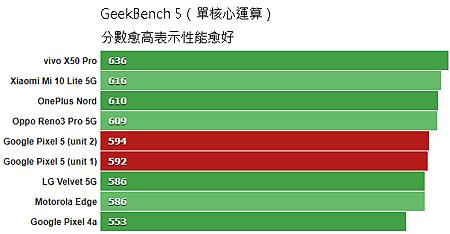 GeekBench_5_single-core.png