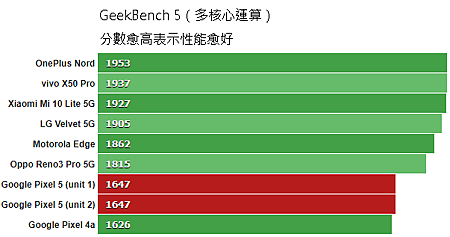 GeekBench_5_multi-core.png