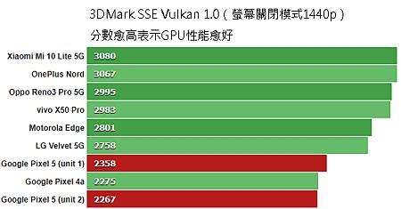 3DMark_SSE_Vulkan_10_offscreen_1440p.png