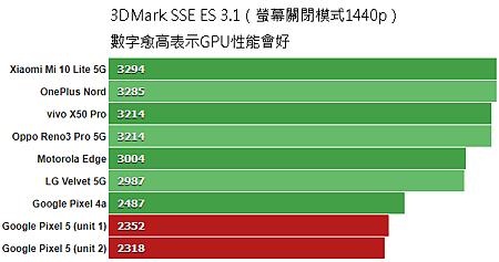 3DMark_SSE_ES_31_offscreen_1440p.png