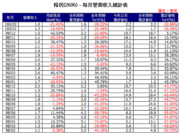2606Income201102.png
