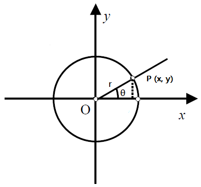 trigonometry_001