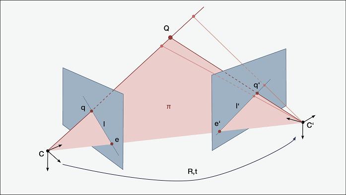 epipolar_geometry