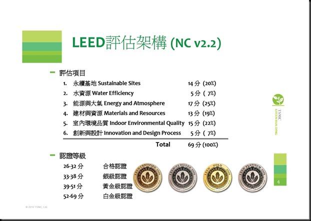 簡報-LEED評估架構