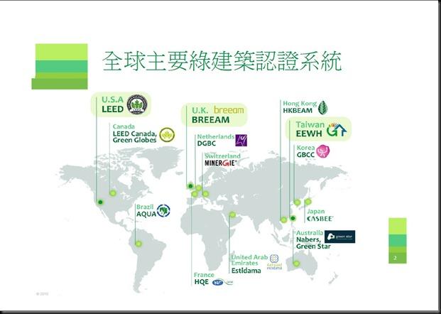 簡報-綠建築認證系統