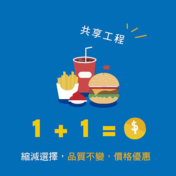 麥當勞1+1