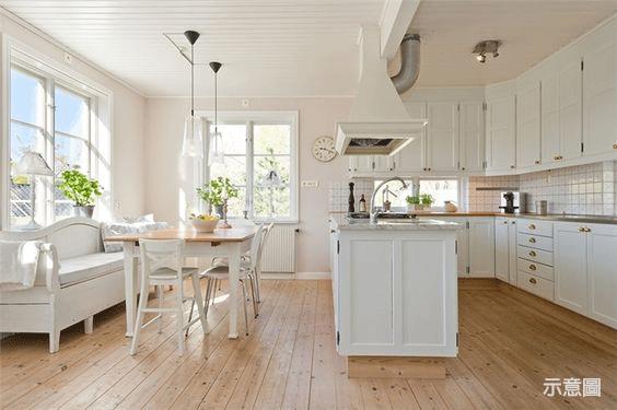 廚房與餐廳的基本格局