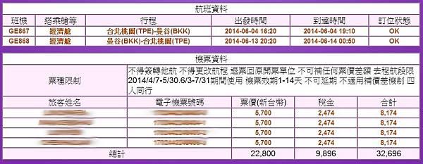 曼谷機票4人每人8174元.jpg