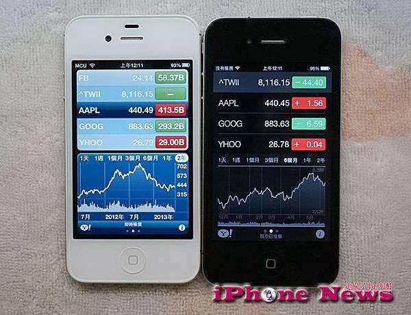 iOS 7-21