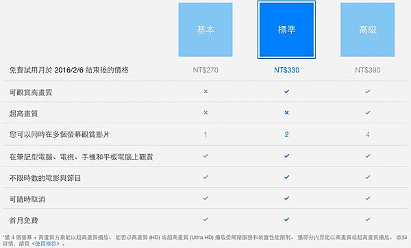 Netflix_Taiwan_2