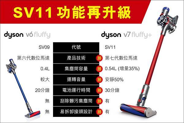 V7比較表-90x60-1-01