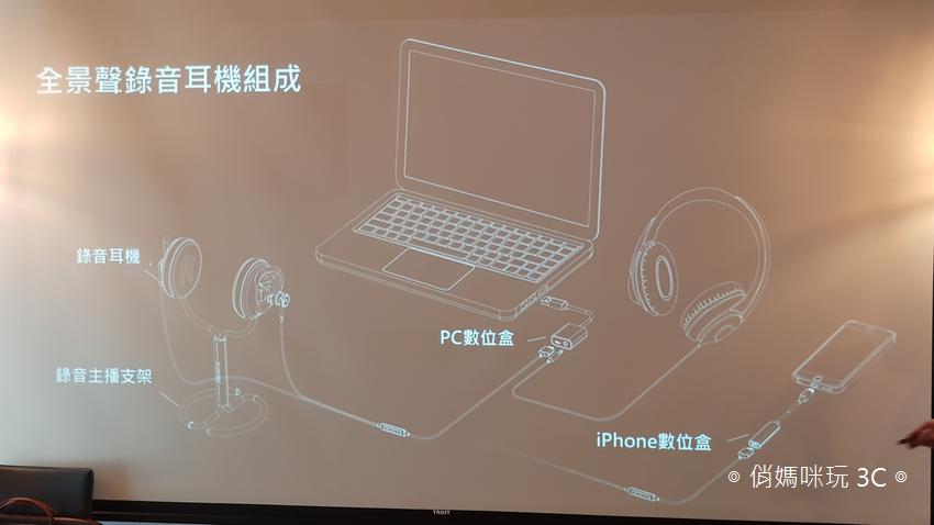 SCENES 森聲 3D 全景聲錄音耳機 (24).png