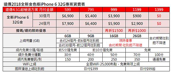 2018 全新金色版 iPhone 6 32GB 遠傳費率