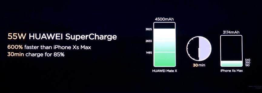 最薄折疊螢幕手機 HUAWEI Mate X (10).png