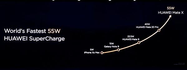 最薄折疊螢幕手機 HUAWEI Mate X (11).png