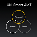 realme – UNI Smart AIoT全場景智慧潮玩生活。.png