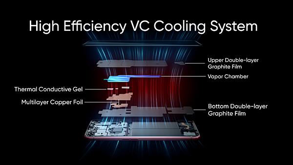 realme X50 Pro 5G 採用五重立體冰封散熱 Pro技術 。.png