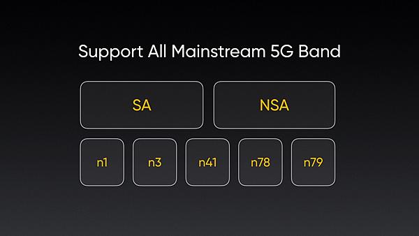 realme X50 Pro 5G支援雙模5G全網通,更全面覆蓋網路需求。.png