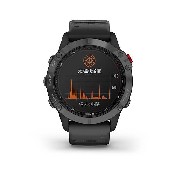 fenix 6 Pro Solar進階太陽能複合式運動GPS腕錶_建議售價NT$30,990元.jpg