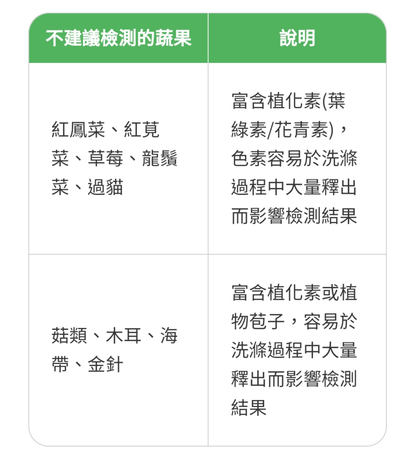 ASUS PureGO 蔬果洗淨偵測器開箱 (俏媽咪玩 3C) (66).png
