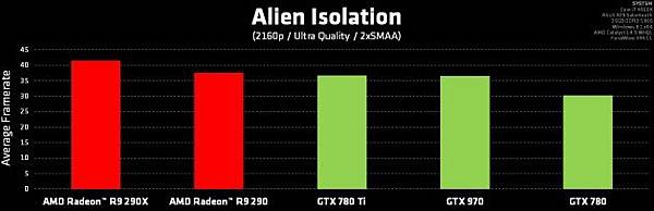AMD Alien9