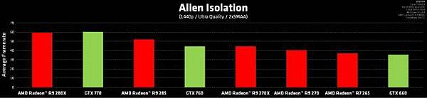 AMD Alien10