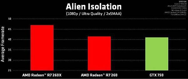 AMD Alien11