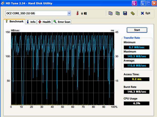 HD Tune CCleaner第一次Wipe
