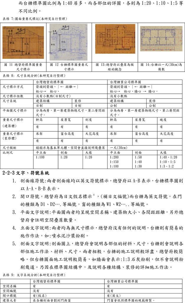 (作業五),龔雯宜,台灣糖業公司營建標準圖面分析研究-6.jpg
