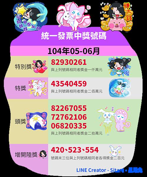 LINE - 2015(104年)05.06月統一發票中獎號碼
