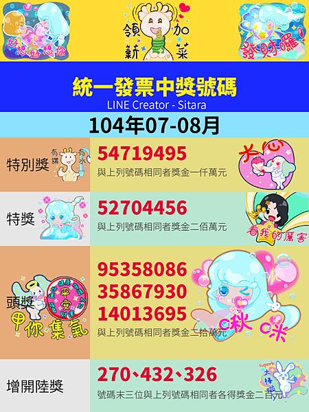 LINE - 2015(104年)07.08月統一發票中獎號碼