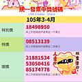 LINE - 2016(105年)3.4月統一發票中獎號碼
