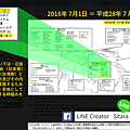LINE - 你畫的貼圖/主題還被扣20.42%稅嗎? 臺日免雙重課稅正式生效囉~ 附申請圖文教學(Application Form for Income Tax Convention)