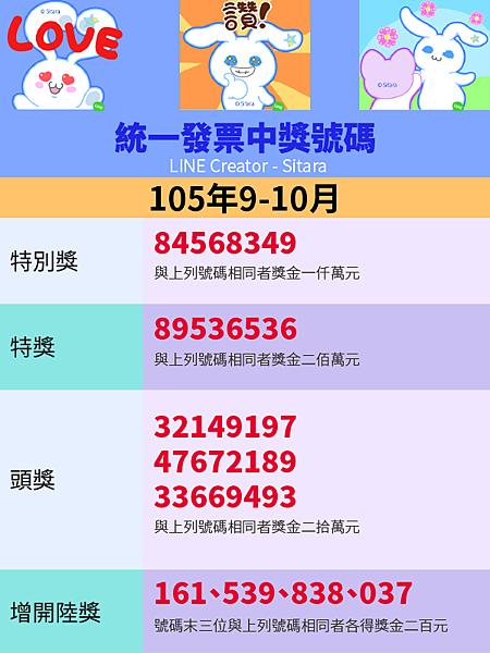 LINE - 2016(105年)9.10月統一發票中獎號碼