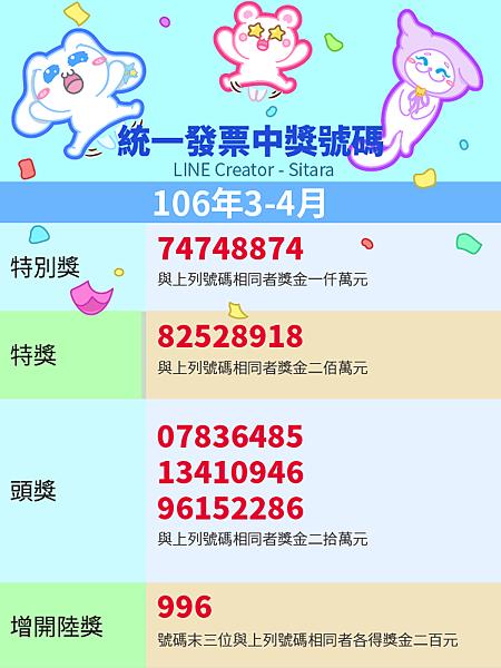 LINE - 2017(106年)3.4月統一發票中獎號碼
