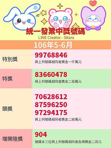 LINE - 2017(106年)5.6月統一發票中獎號碼