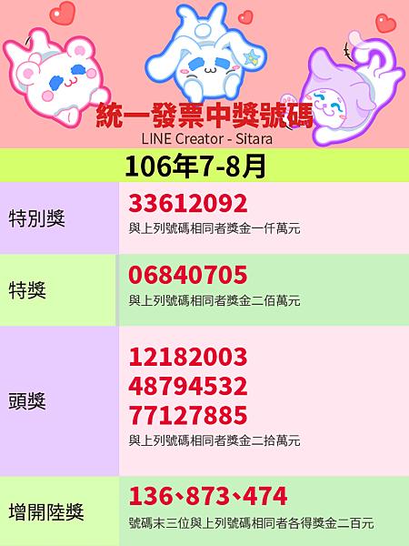 LINE - 2017(106年)7.8月統一發票中獎號碼