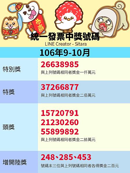 LINE - 2017(106年)9.10月統一發票中獎號碼