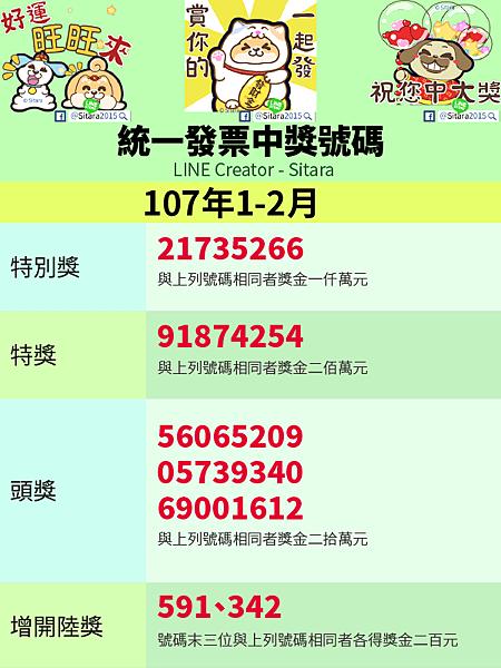 LINE - 2018(107年)1.2月統一發票中獎號碼