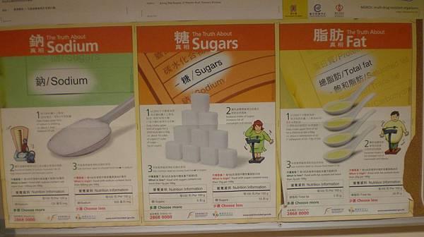 (官方)每天需要吃多少油 鹽 糖?一湯匙油是多少?
