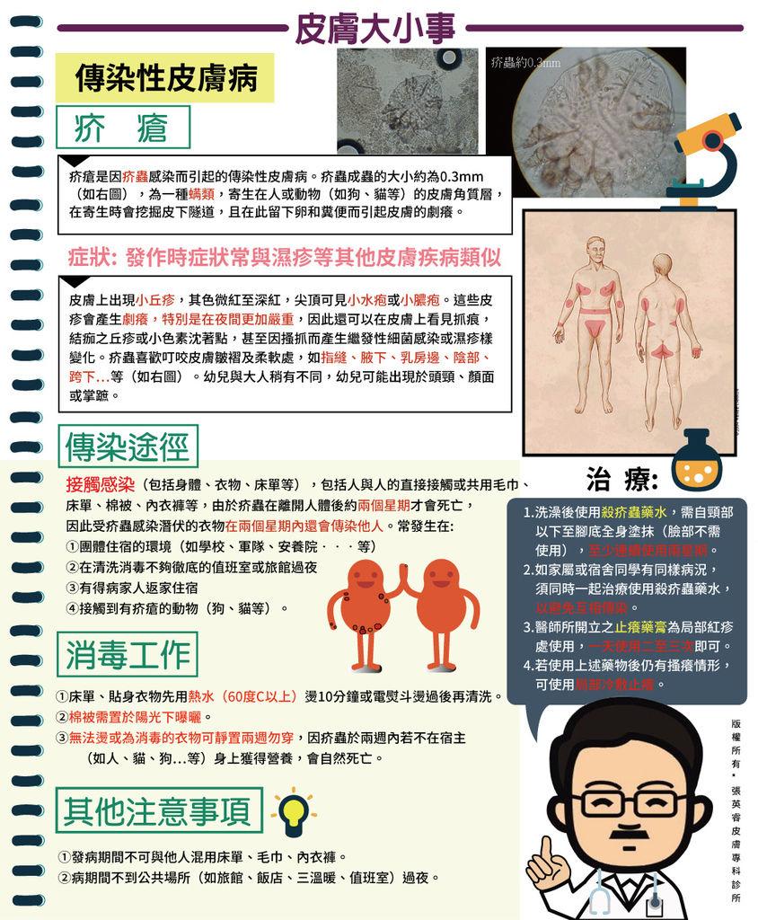 傳染性皮膚病疥瘡