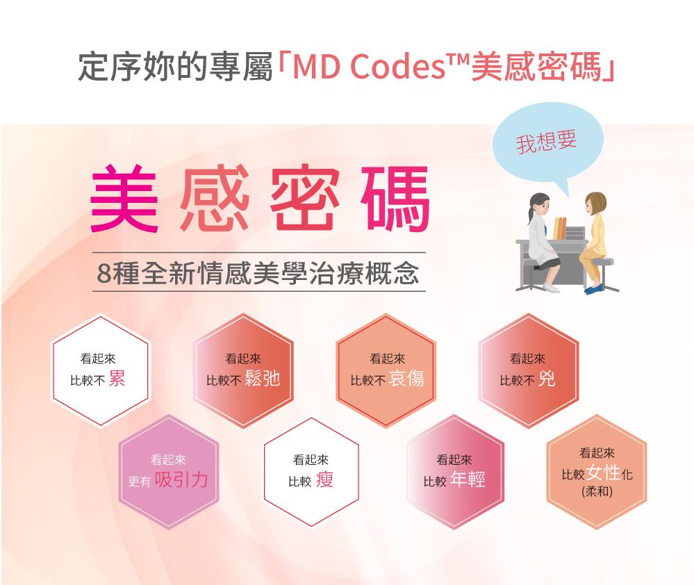 定序妳的專屬「MD Codes™美感密碼」 全新情感美學治療概念-玻尿酸