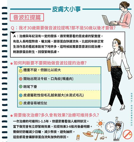 張英睿皮膚專科診所皮膚大小事音波拉提篇QA.jpg