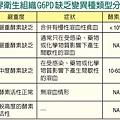 G6PD-1.jpg