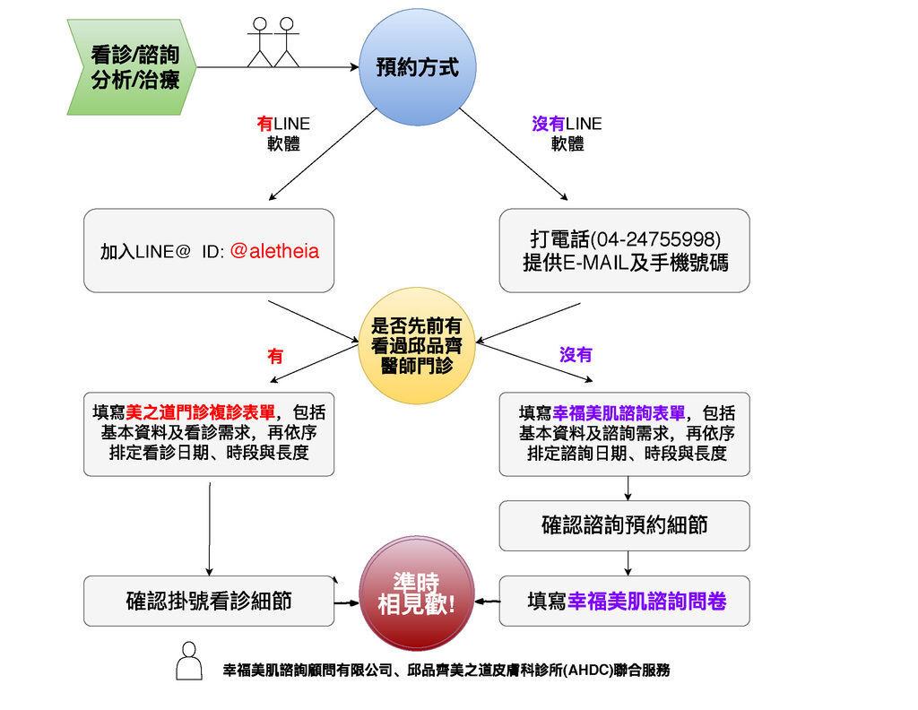 Flowchart1.jpg