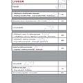 台灣市場最新防曬成分規範_頁面_1.jpg