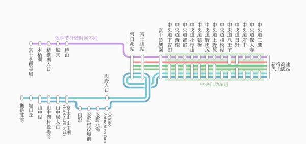 【日本東京】新宿到河口湖交通攻略:新宿高速巴士購票與搭乘,搭巴士到河口湖自助旅行_巴士路線
